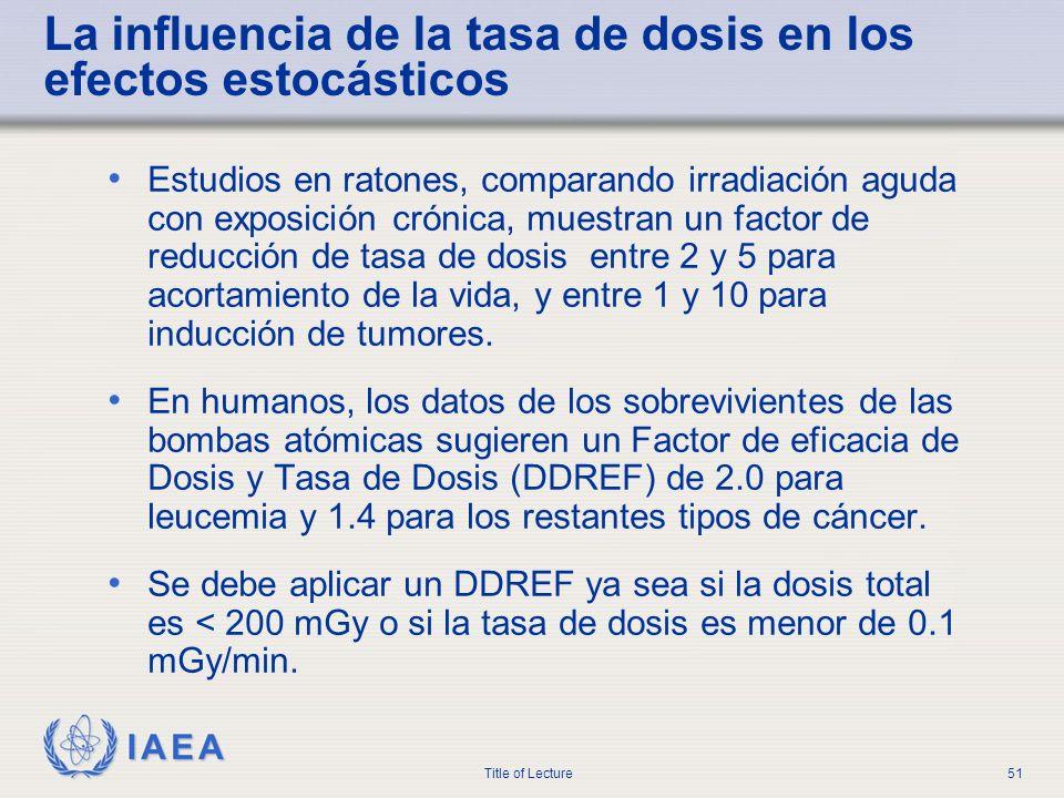 IAEA Title of Lecture51 La influencia de la tasa de dosis en los efectos estocásticos Estudios en ratones, comparando irradiación aguda con exposición
