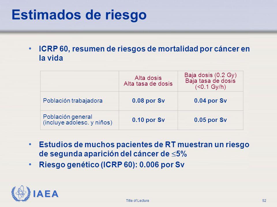 IAEA Title of Lecture52 Estimados de riesgo ICRP 60, resumen de riesgos de mortalidad por cáncer en la vida Estudios de muchos pacientes de RT muestra