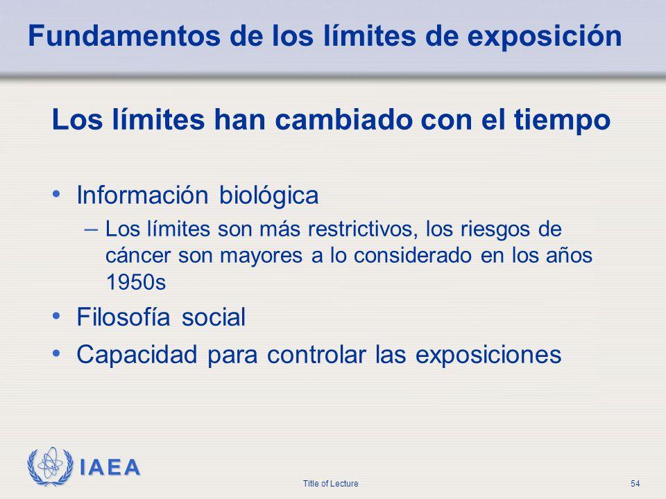 IAEA Title of Lecture54 Fundamentos de los límites de exposición Los límites han cambiado con el tiempo Información biológica – Los límites son más re