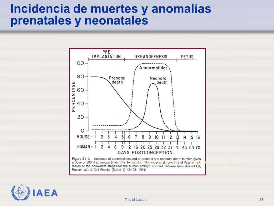 IAEA Title of Lecture58 Incidencia de muertes y anomalías prenatales y neonatales Hall, Radiobiología para el Radiólogo pág. 365