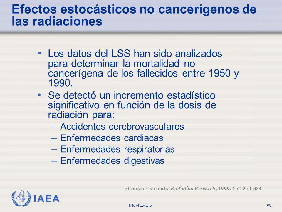 IAEA Title of Lecture60 Efectos estocásticos no cancerígenos de las radiaciones Los datos del LSS han sido analizados para determinar la mortalidad no