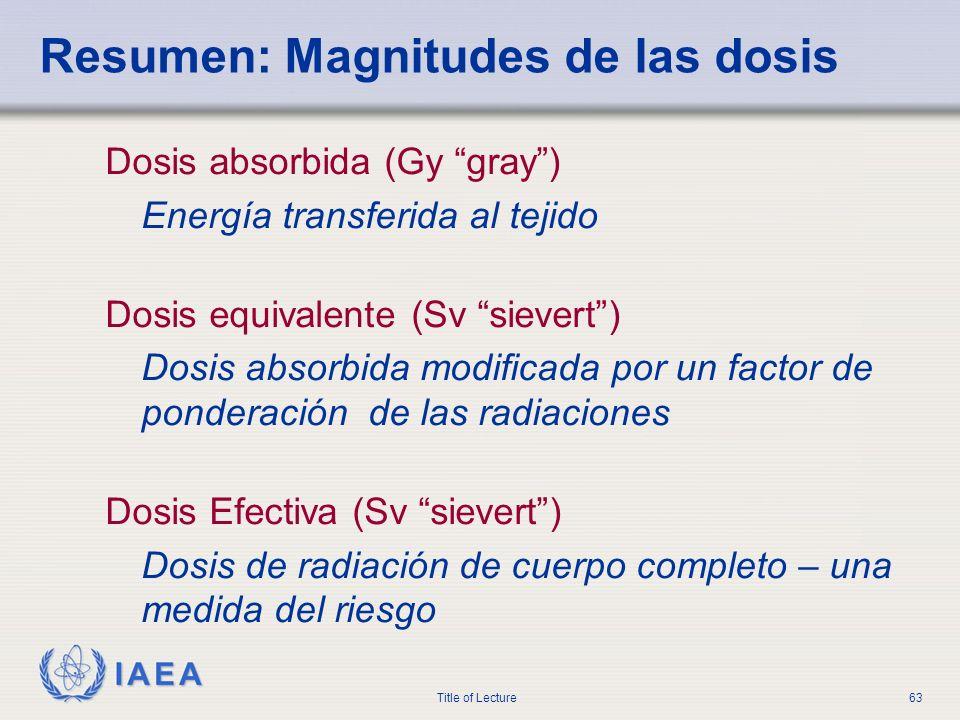 IAEA Title of Lecture63 Resumen: Magnitudes de las dosis Dosis absorbida (Gy gray) Energía transferida al tejido Dosis equivalente (Sv sievert) Dosis