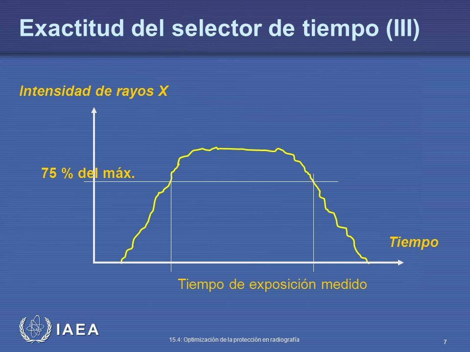 IAEA 15.4: Optimización de la protección en radiografía 8 Exactitud del selector de tiempo (IV) Análisis El tiempo real debe caer dentro del 5% del tiempo seleccionado, o bien 1 pulso (monofásicos, exposiciones cortas) Frecuencia Aceptación, mantenimiento del selector de tiempo, anual