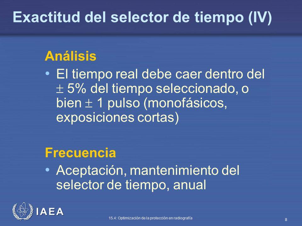 IAEA 15.4: Optimización de la protección en radiografía 8 Exactitud del selector de tiempo (IV) Análisis El tiempo real debe caer dentro del 5% del ti
