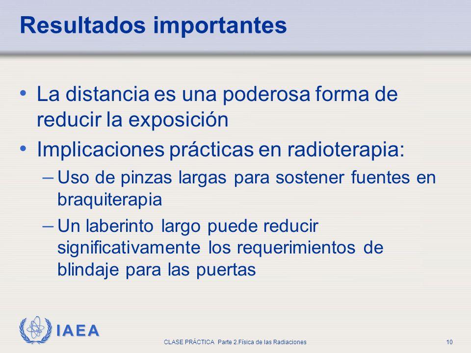 IAEA CLASE PRÁCTICA Parte 2.Física de las Radiaciones10 Resultados importantes La distancia es una poderosa forma de reducir la exposición Implicacion