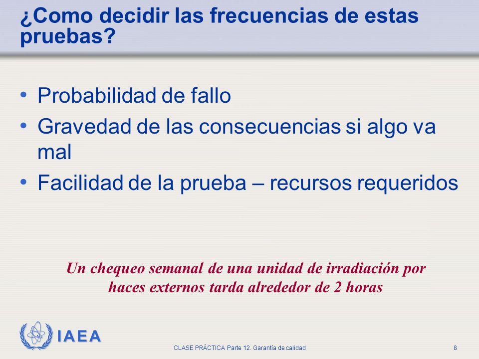 IAEA CLASE PRÁCTICA Parte 12. Garantía de calidad8 ¿Como decidir las frecuencias de estas pruebas? Probabilidad de fallo Gravedad de las consecuencias