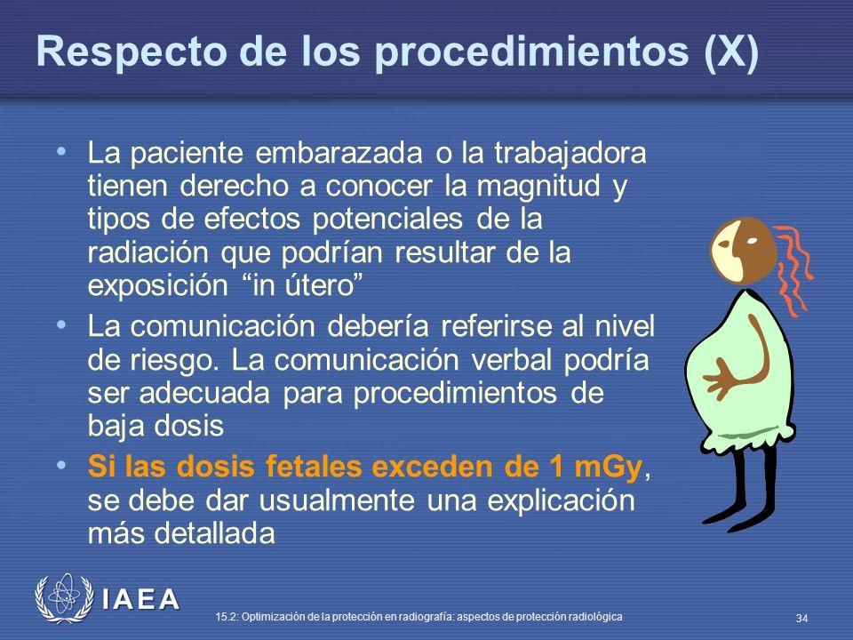 IAEA 15.2: Optimización de la protección en radiografía: aspectos de protección radiológica 34 Respecto de los procedimientos (X) La paciente embarazada o la trabajadora tienen derecho a conocer la magnitud y tipos de efectos potenciales de la radiación que podrían resultar de la exposición in útero La comunicación debería referirse al nivel de riesgo.