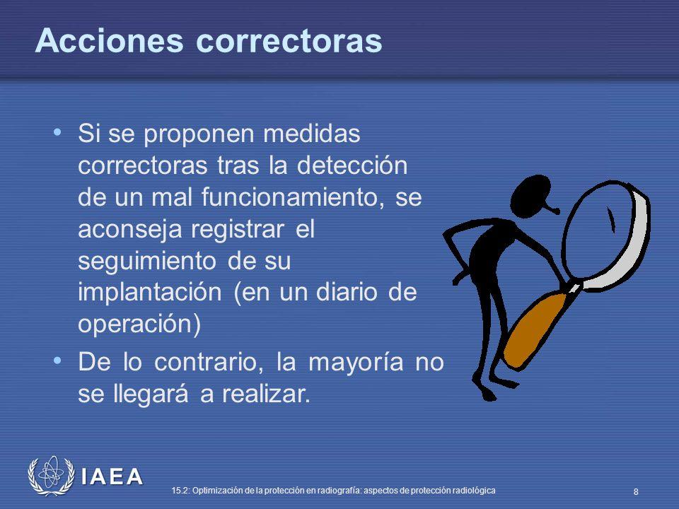 IAEA 15.2: Optimización de la protección en radiografía: aspectos de protección radiológica 8 Si se proponen medidas correctoras tras la detección de un mal funcionamiento, se aconseja registrar el seguimiento de su implantación (en un diario de operación) De lo contrario, la mayoría no se llegará a realizar.