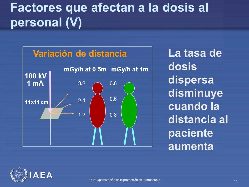 IAEA 16.2: Optimización de la protección en fluoroscopia 11 La tasa de dosis dispersa disminuye cuando la distancia al paciente aumenta Factores que a