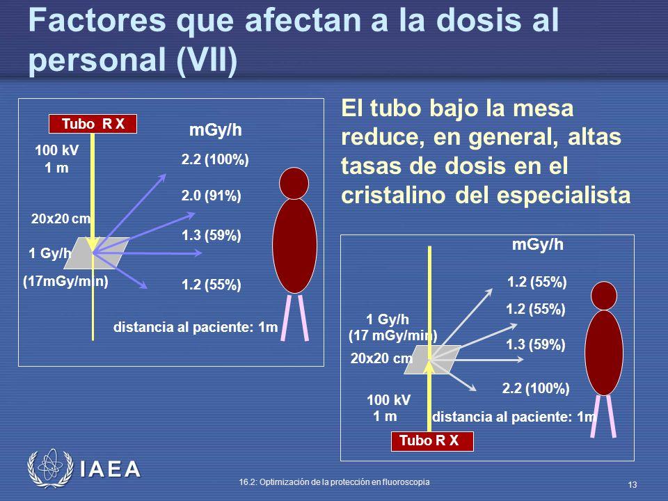 IAEA 16.2: Optimización de la protección en fluoroscopia 13 El tubo bajo la mesa reduce, en general, altas tasas de dosis en el cristalino del especia