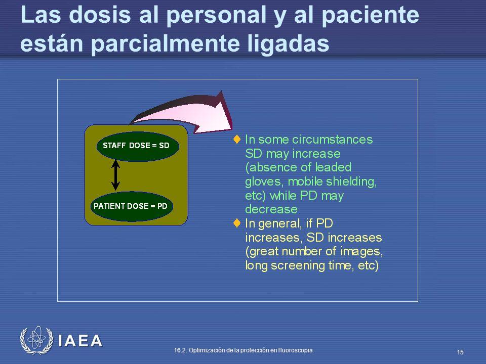 IAEA 16.2: Optimización de la protección en fluoroscopia 15 Las dosis al personal y al paciente están parcialmente ligadas
