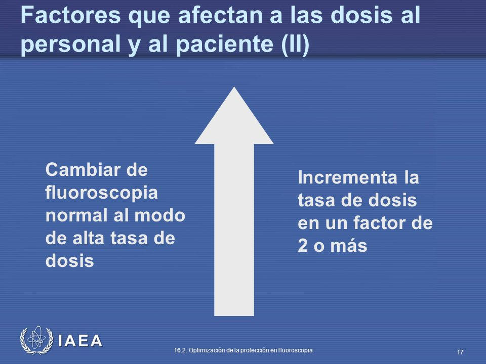 IAEA 16.2: Optimización de la protección en fluoroscopia 17 Cambiar de fluoroscopia normal al modo de alta tasa de dosis Incrementa la tasa de dosis e