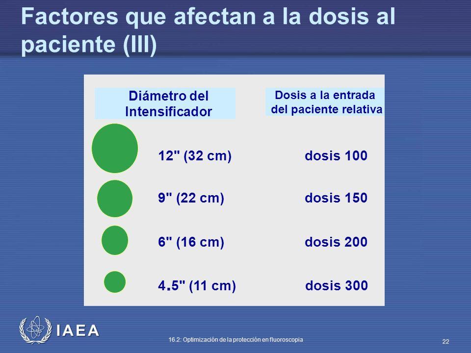 IAEA 16.2: Optimización de la protección en fluoroscopia 22 Diámetro del Intensificador Dosis a la entrada del paciente relativa 12