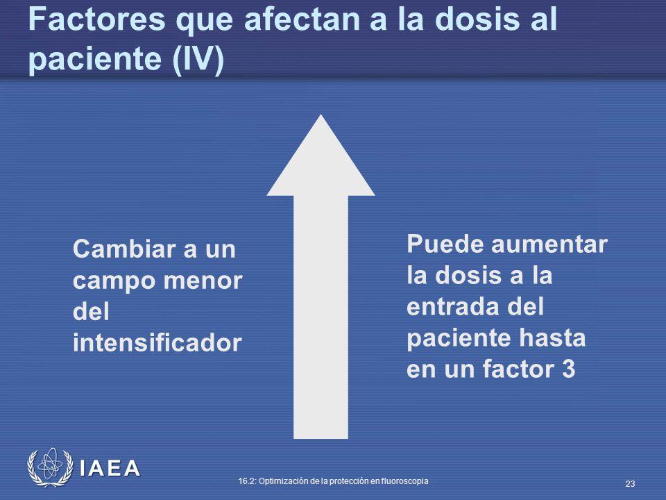 IAEA 16.2: Optimización de la protección en fluoroscopia 23 Cambiar a un campo menor del intensificador Puede aumentar la dosis a la entrada del pacie