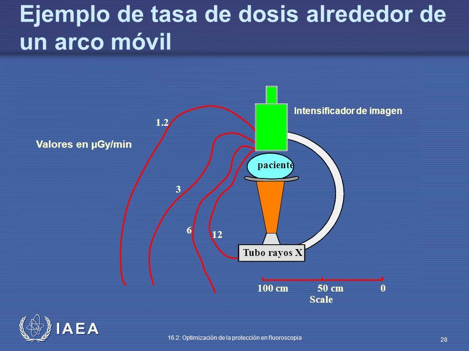 IAEA 16.2: Optimización de la protección en fluoroscopia 28 Ejemplo de tasa de dosis alrededor de un arco móvil paciente Intensificador de imagen 100