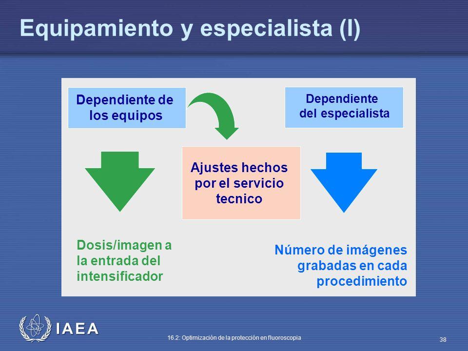 IAEA 16.2: Optimización de la protección en fluoroscopia 38 Equipamiento y especialista (I) Dependiente de los equipos Dependiente del especialista Nú