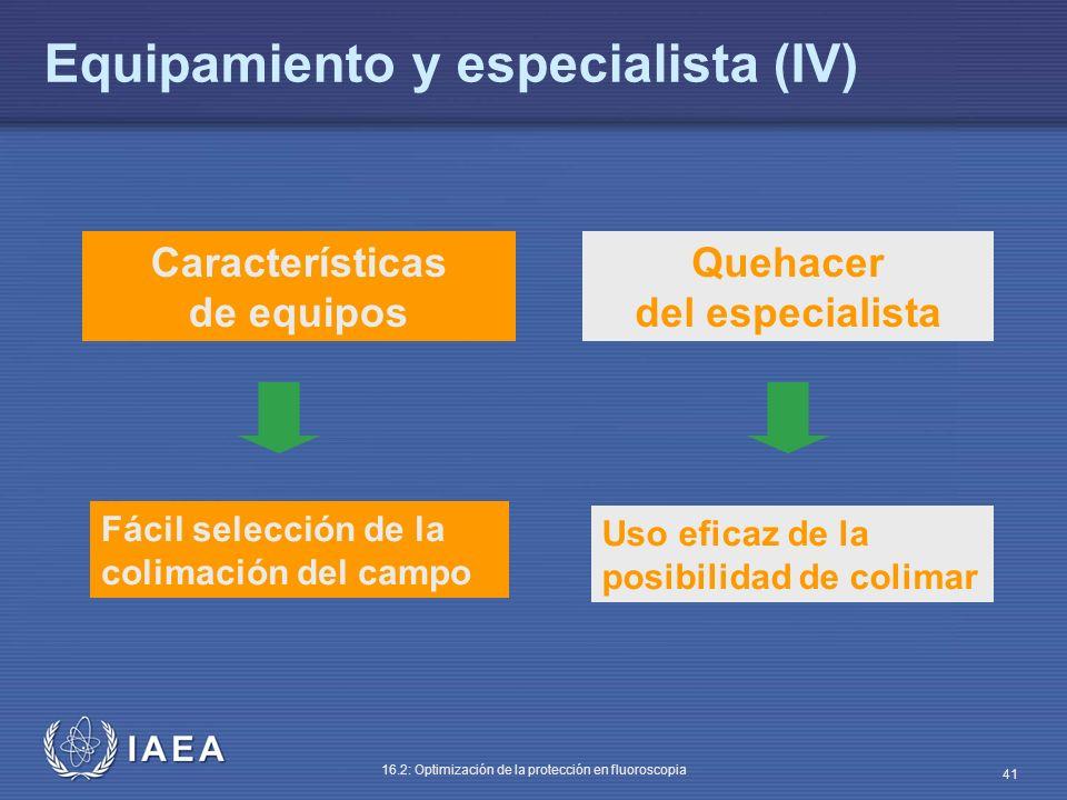 IAEA 16.2: Optimización de la protección en fluoroscopia 41 Características de equipos Quehacer del especialista Fácil selección de la colimación del