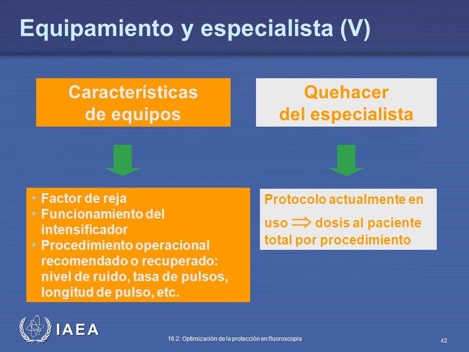 IAEA 16.2: Optimización de la protección en fluoroscopia 42 Características de equipos Quehacer del especialista Factor de reja Funcionamiento del int