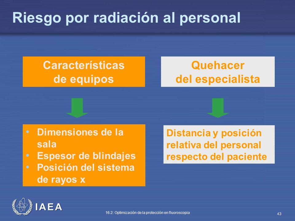 IAEA 16.2: Optimización de la protección en fluoroscopia 43 Riesgo por radiación al personal Características de equipos Quehacer del especialista Dime