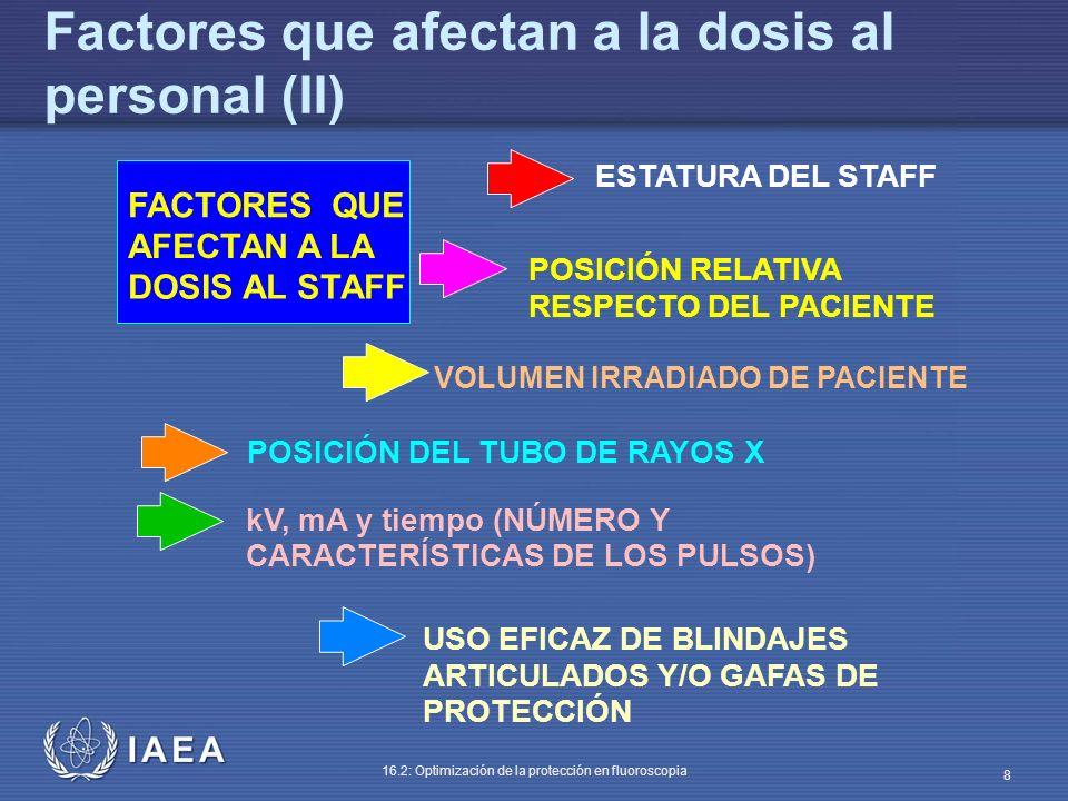 IAEA 16.2: Optimización de la protección en fluoroscopia 8 POSICIÓN DEL TUBO DE RAYOS X FACTORES QUE AFECTAN A LA DOSIS AL STAFF ESTATURA DEL STAFF PO