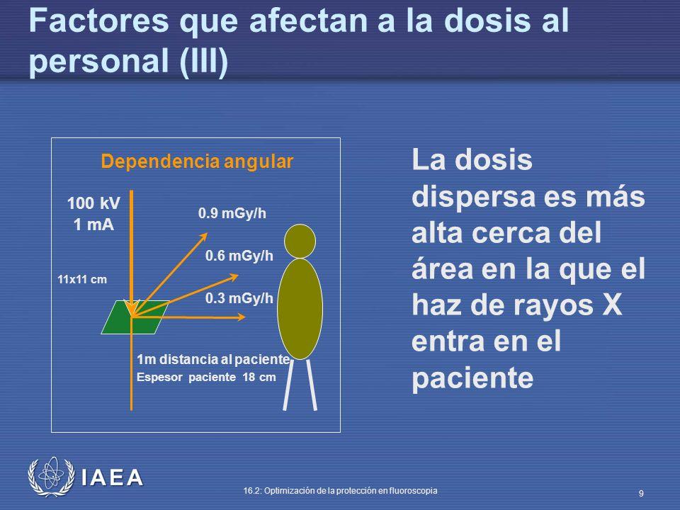 IAEA 16.2: Optimización de la protección en fluoroscopia 9 Factores que afectan a la dosis al personal (III) La dosis dispersa es más alta cerca del á