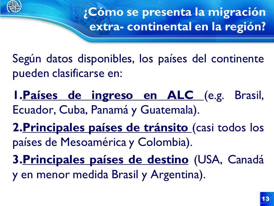 Según datos disponibles, los países del continente pueden clasificarse en: 1.Países de ingreso en ALC (e.g. Brasil, Ecuador, Cuba, Panamá y Guatemala)
