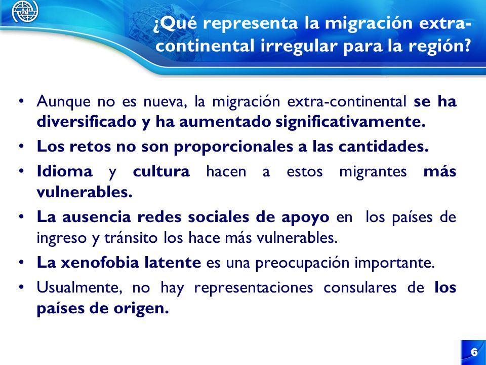 ¿Qué representa la migración extra- continental irregular para la región? Aunque no es nueva, la migración extra-continental se ha diversificado y ha