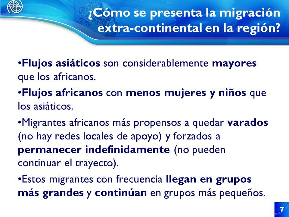 Algunos ejemplos de rutas de flujos migratorios irregulares extra-continentales hacia y a través de la región 8 ¿Cómo se presenta la migración extra- continental en la región?