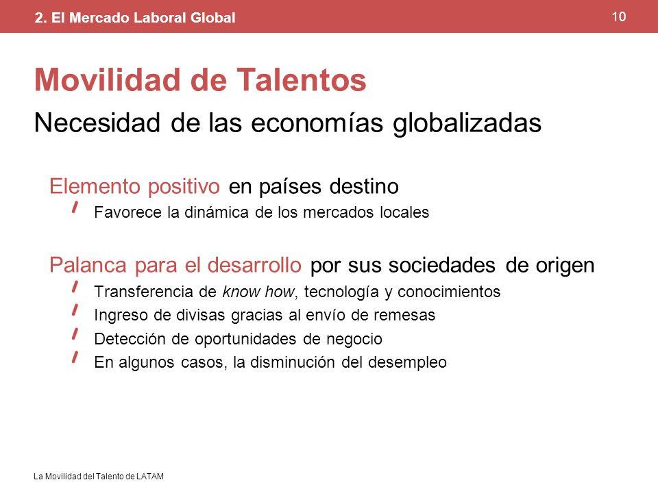 La Movilidad del Talento de LATAM 10 Elemento positivo en países destino Favorece la dinámica de los mercados locales Palanca para el desarrollo por s