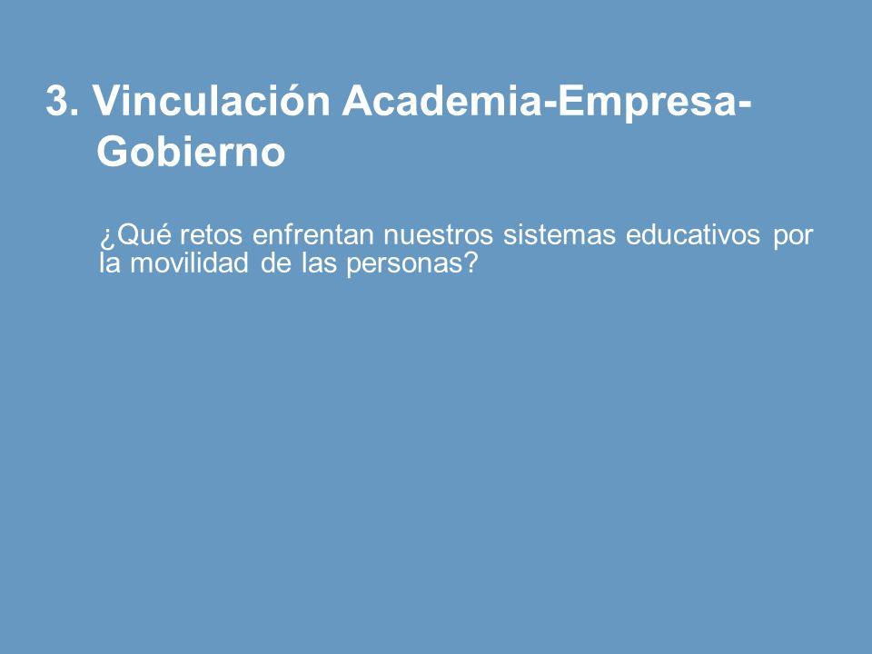 3. Vinculación Academia-Empresa- Gobierno ¿Qué retos enfrentan nuestros sistemas educativos por la movilidad de las personas?