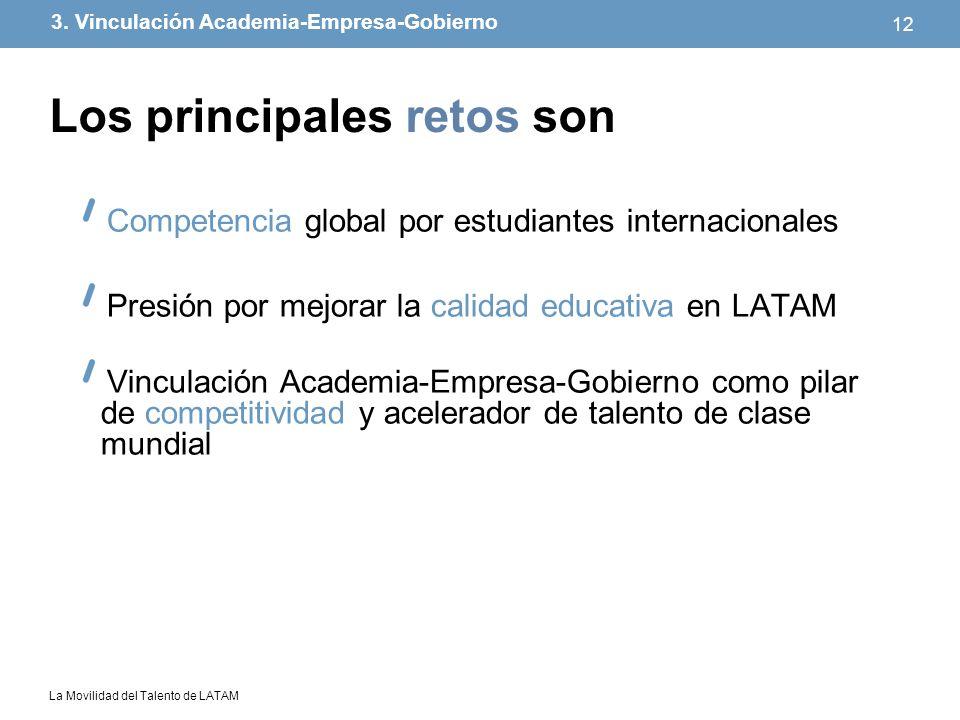 La Movilidad del Talento de LATAM 12 Competencia global por estudiantes internacionales Presión por mejorar la calidad educativa en LATAM Vinculación