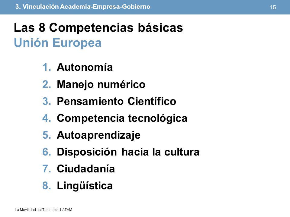 La Movilidad del Talento de LATAM 15 Las 8 Competencias básicas Unión Europea 3. Vinculación Academia-Empresa-Gobierno 1.Autonomía 2.Manejo numérico 3