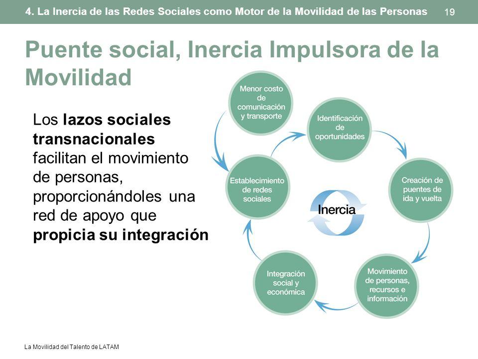 La Movilidad del Talento de LATAM 19 Los lazos sociales transnacionales facilitan el movimiento de personas, proporcionándoles una red de apoyo que pr