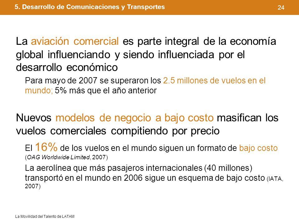 La Movilidad del Talento de LATAM 24 La aviación comercial es parte integral de la economía global influenciando y siendo influenciada por el desarrol