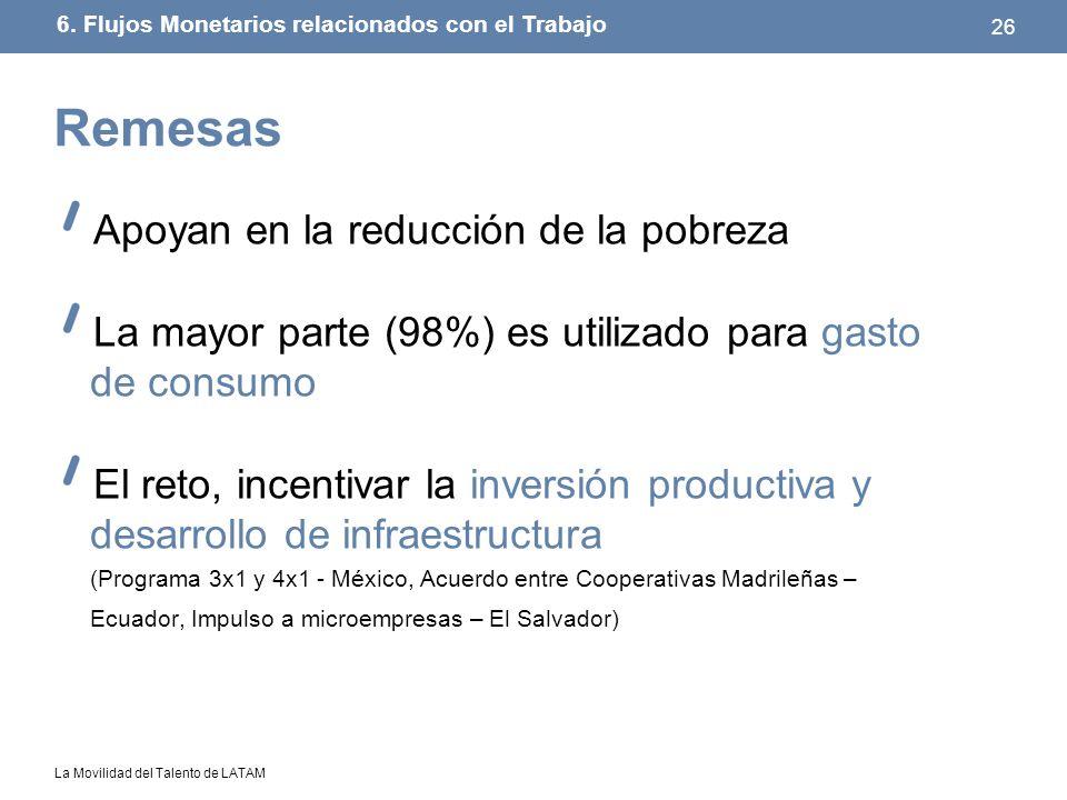 La Movilidad del Talento de LATAM 26 Apoyan en la reducción de la pobreza La mayor parte (98%) es utilizado para gasto de consumo El reto, incentivar