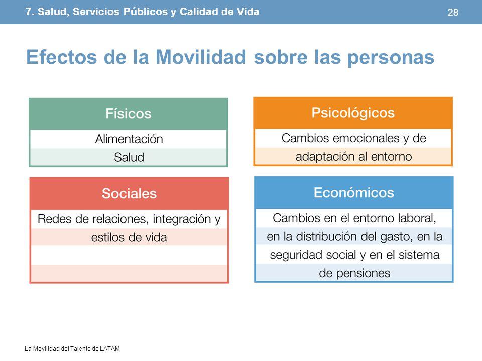 La Movilidad del Talento de LATAM 28 Efectos de la Movilidad sobre las personas 7. Salud, Servicios Públicos y Calidad de Vida