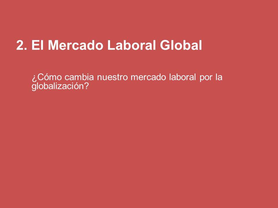 2. El Mercado Laboral Global ¿Cómo cambia nuestro mercado laboral por la globalización?
