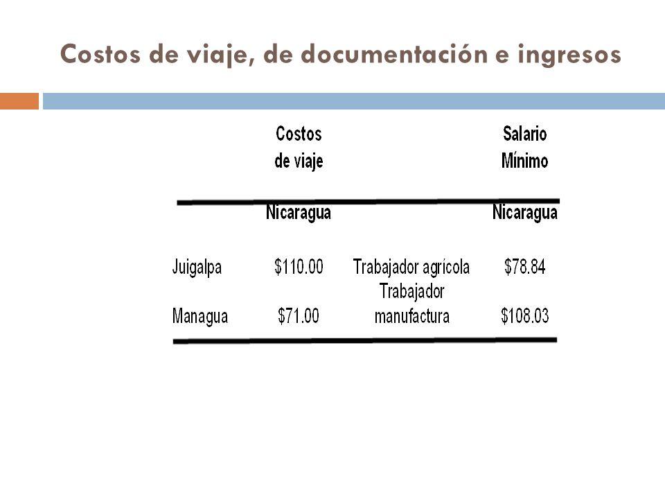 Costos de viaje, de documentación e ingresos