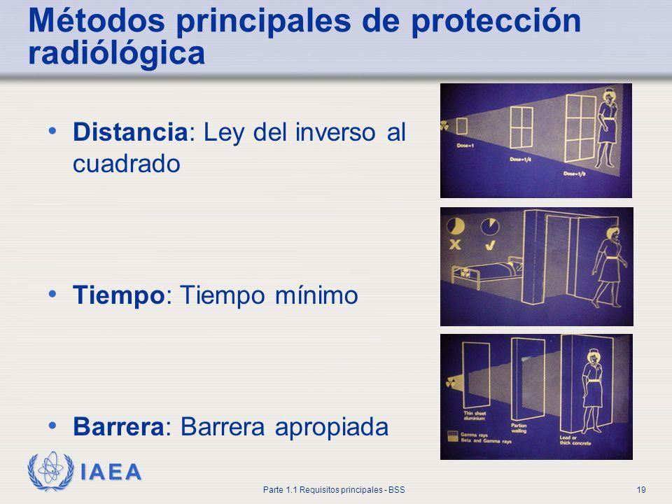 IAEA Parte 1.1 Requisitos principales - BSS19 Métodos principales de protección radiólógica Distancia: Ley del inverso al cuadrado Tiempo: Tiempo míni