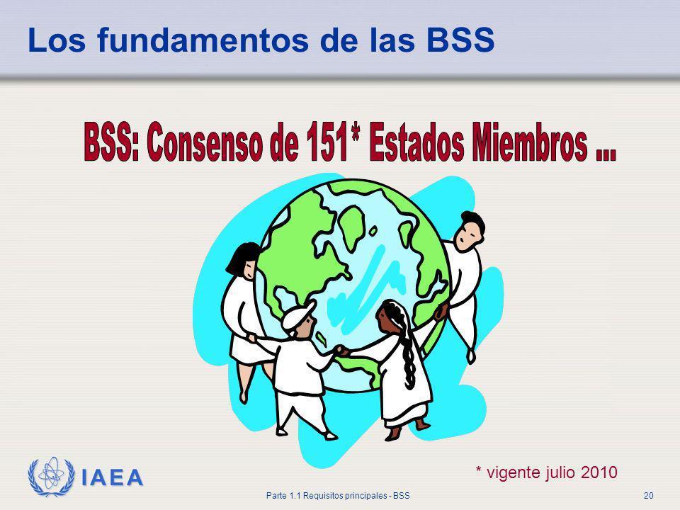 IAEA Parte 1.1 Requisitos principales - BSS20 Los fundamentos de las BSS * vigente julio 2010