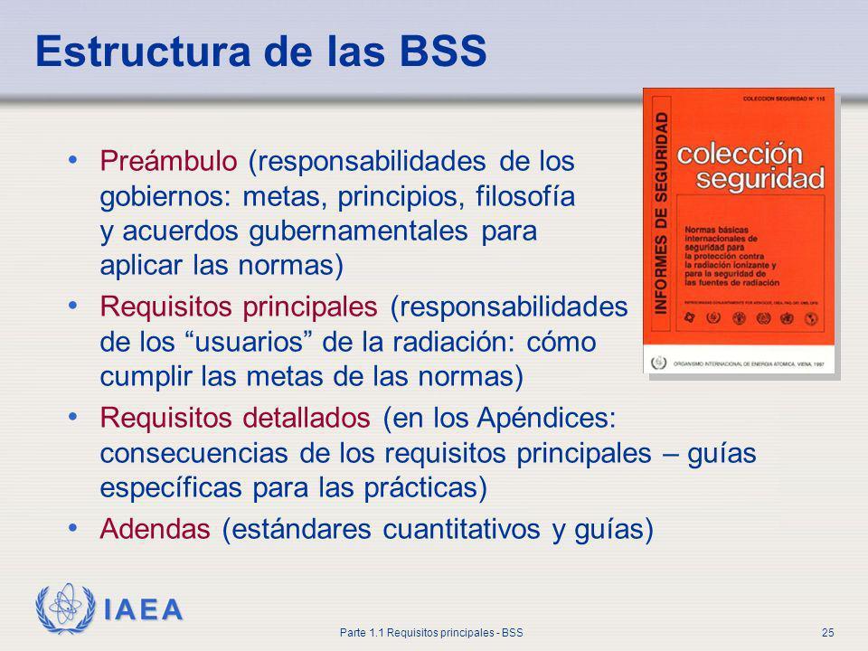 IAEA Parte 1.1 Requisitos principales - BSS25 Estructura de las BSS Preámbulo (responsabilidades de los gobiernos: metas, principios, filosofía y acue