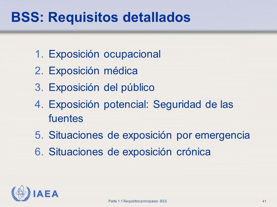 IAEA Parte 1.1 Requisitos principales - BSS41 BSS: Requisitos detallados 1.Exposición ocupacional 2.Exposición médica 3.Exposición del público 4.Expos