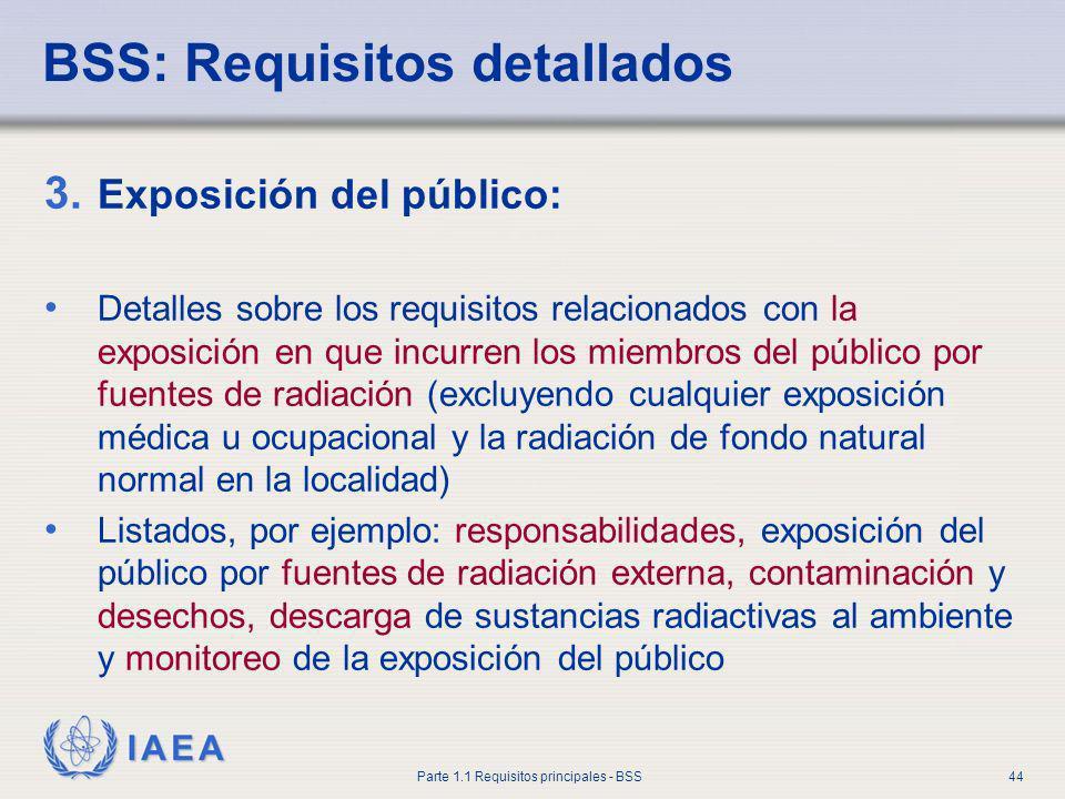 IAEA Parte 1.1 Requisitos principales - BSS44 3. Exposición del público: Detalles sobre los requisitos relacionados con la exposición en que incurren