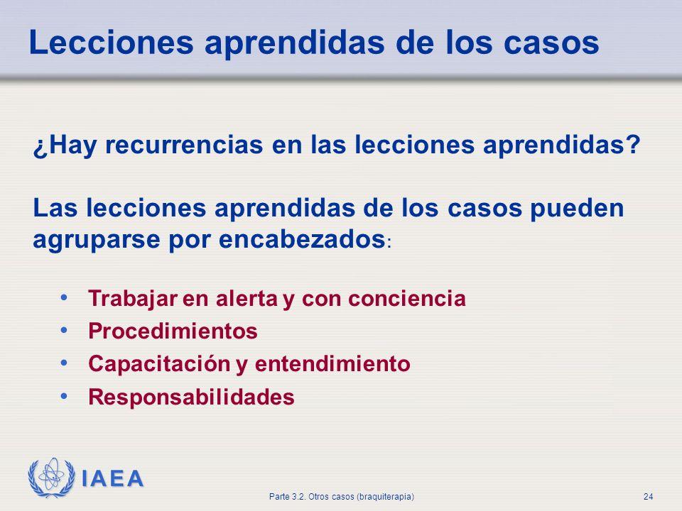 IAEA Parte 3.2. Otros casos (braquiterapia)24 ¿Hay recurrencias en las lecciones aprendidas? Las lecciones aprendidas de los casos pueden agruparse po