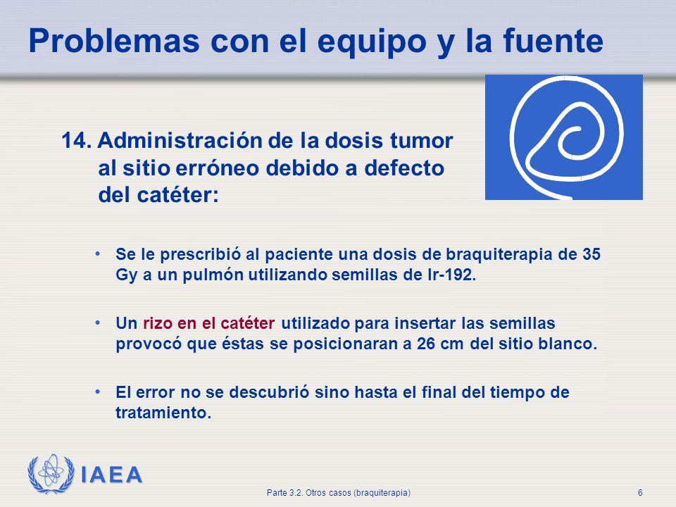 IAEA Parte 3.2. Otros casos (braquiterapia)6 14. Administración de la dosis tumor al sitio erróneo debido a defecto del catéter: Se le prescribió al p