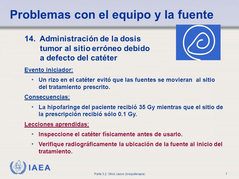 IAEA Parte 3.2. Otros casos (braquiterapia)7 14. Administración de la dosis tumor al sitio erróneo debido a defecto del catéter Evento iniciador: Un r
