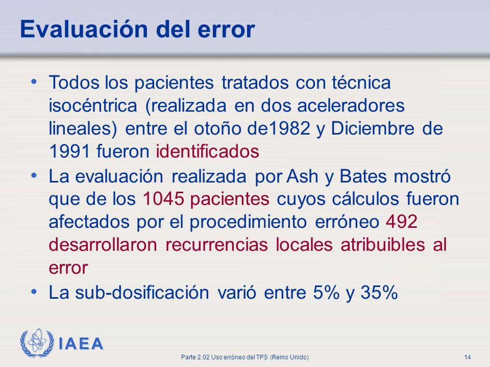 IAEA Parte 2.02 Uso erróneo del TPS (Reino Unido)14 Todos los pacientes tratados con técnica isocéntrica (realizada en dos aceleradores lineales) entr