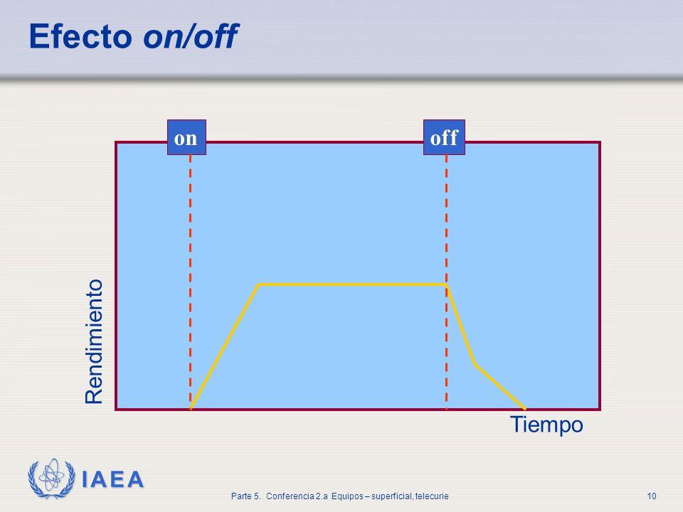 IAEA Parte 5. Conferencia 2.a Equipos – superficial, telecurie10 Efecto on/off Tiempo Rendimiento offon