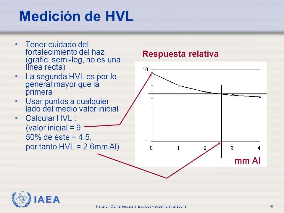 IAEA Parte 5. Conferencia 2.a Equipos – superficial, telecurie16 Medición de HVL Tener cuidado del fortalecimiento del haz (grafic. semi-log, no es un