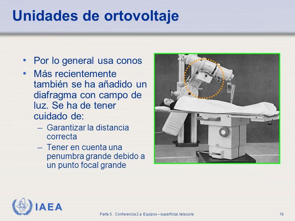 IAEA Parte 5. Conferencia 2.a Equipos – superficial, telecurie19 Unidades de ortovoltaje Por lo general usa conos Más recientemente también se ha añad